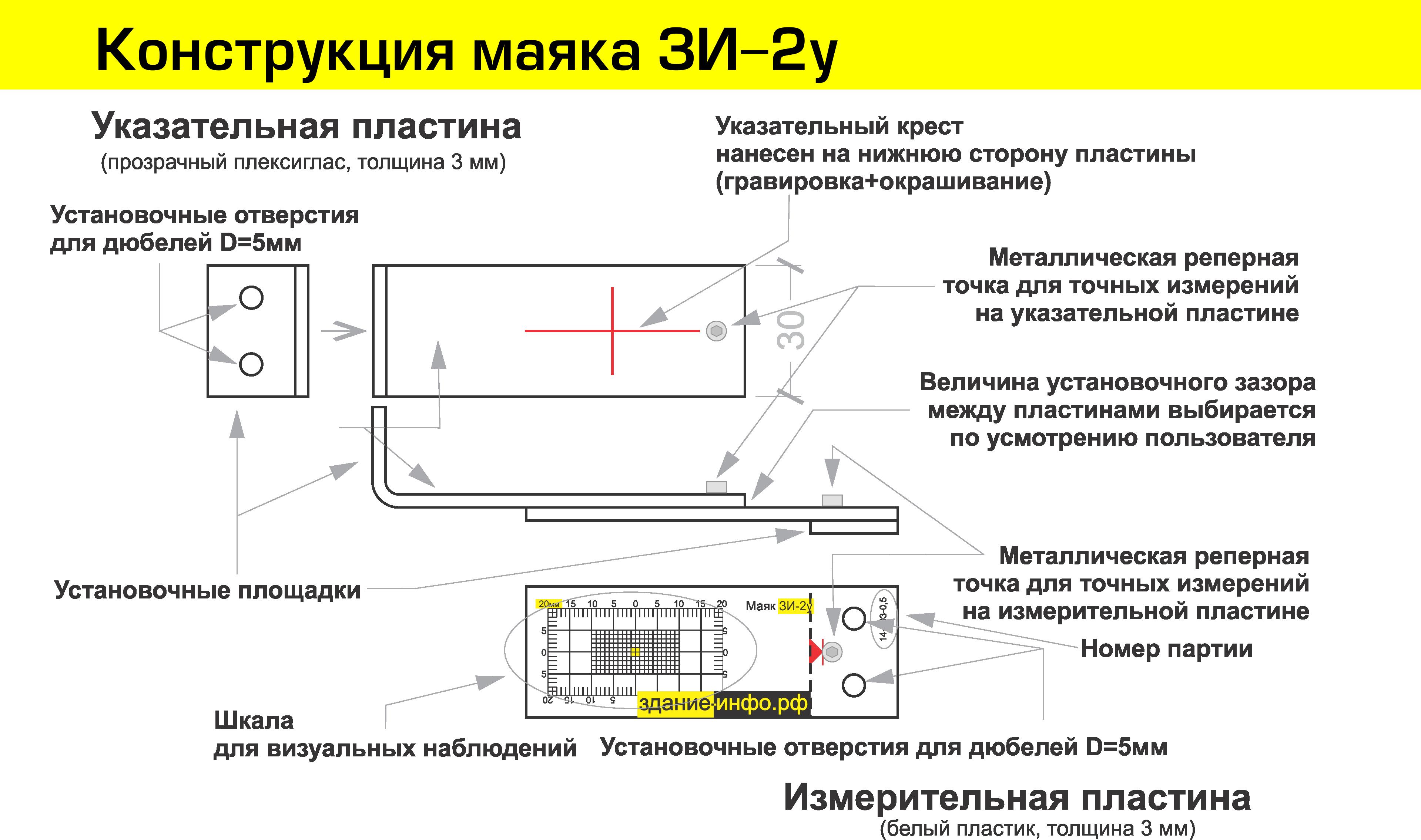 Схема маяка ЗИ-2у