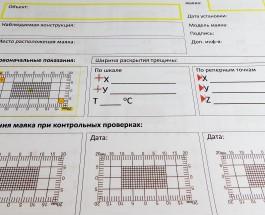 Лист регистрации показаний маяка