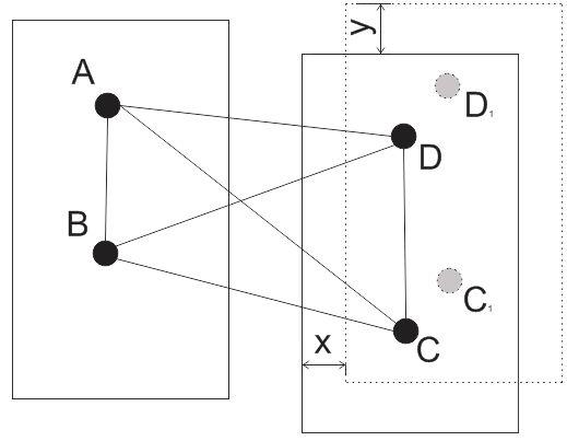 Схема наблюдения за трещинами по 4 фиксированным точкам