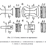 Схемы установки маяков на трещинах