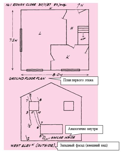 Рисунок 5. Типичные эскизы плана