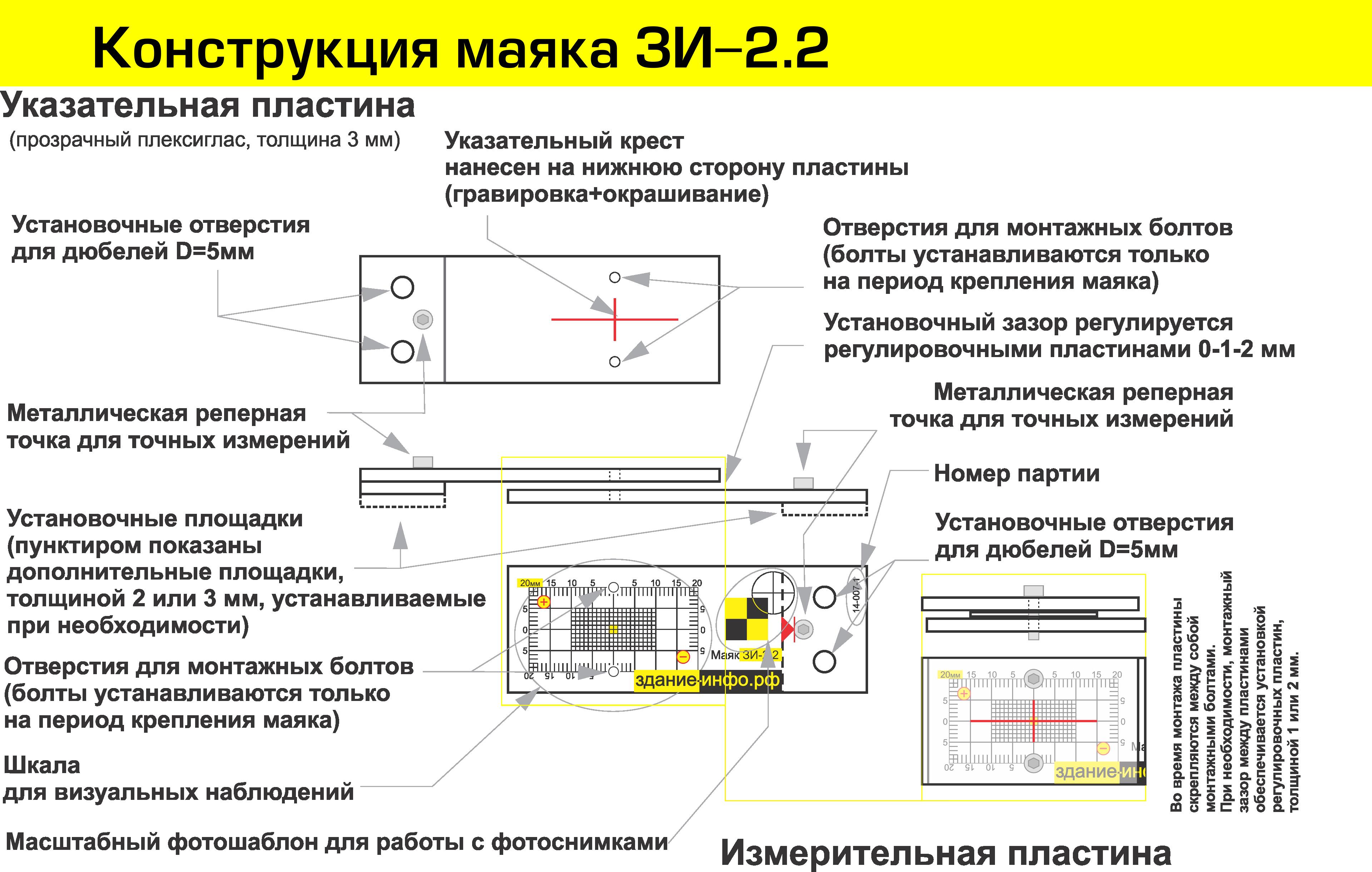 Схема маяка ЗИ-2.2