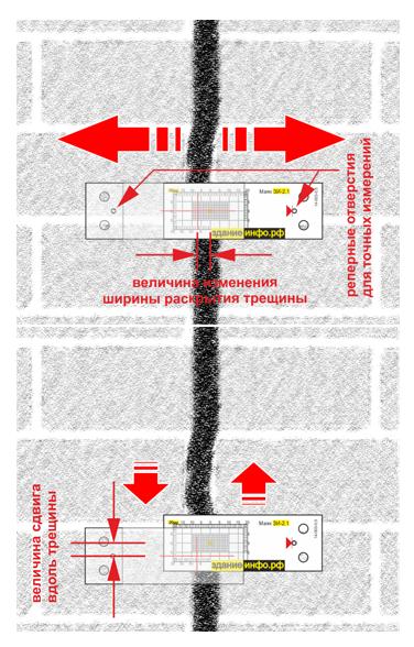 Наличие изменений в трещине определяемое при помощи пластинчатого маяка