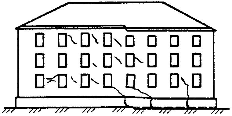 Рисунок 9.3