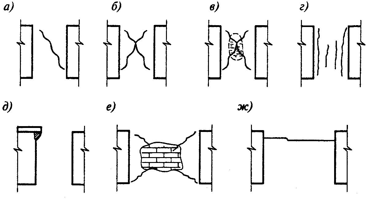 Рисунок 9.4