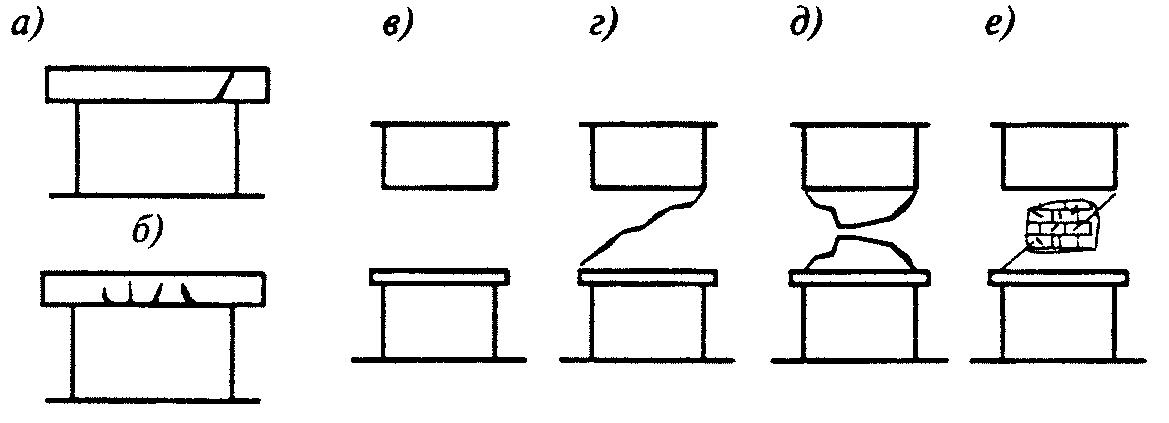 Рисунок 9.5