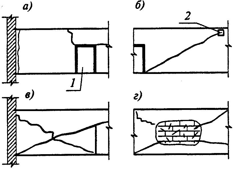 Рисунок 9.8