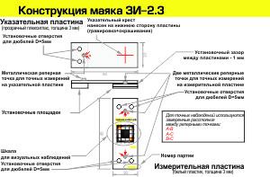 маяк ЗИ-2.3 - схема