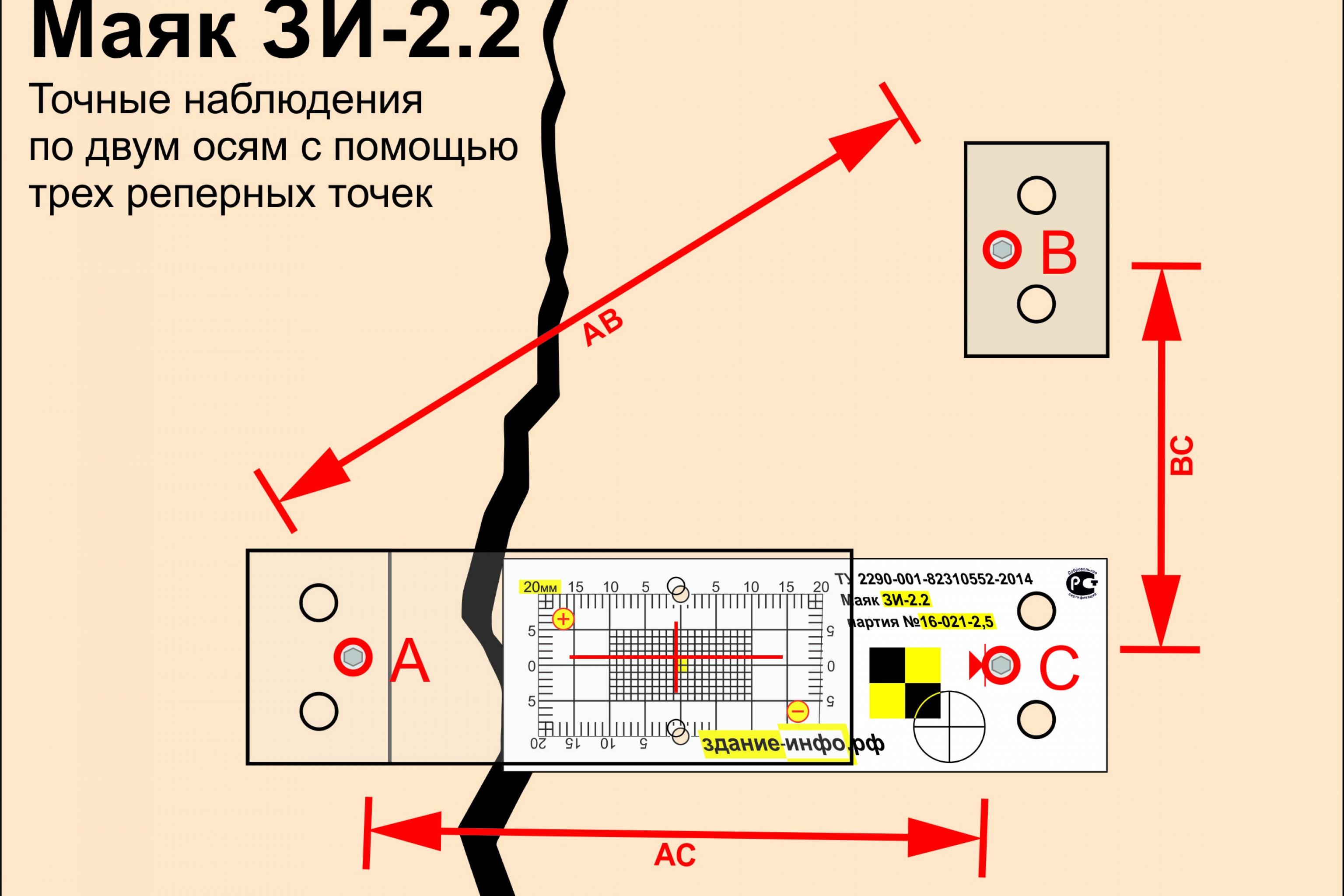 зи-2.2 - точные наблюдения по двум осям