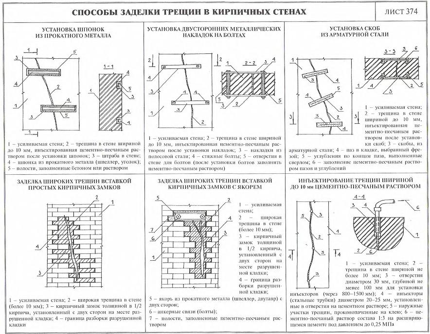 Ремонт трещин - проектные решения